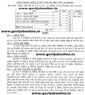 Exam Syllabus and Exam Pattern for UPSSSC Auditor, Assistant Accountant Recruitment 2016