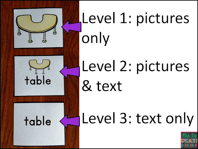 photo of all 3 levels of labels