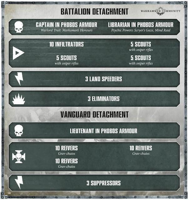 Destacamento Batallón Shdaowspear