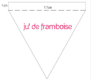 tuto une guirlande de fanions ju2framboise. Black Bedroom Furniture Sets. Home Design Ideas