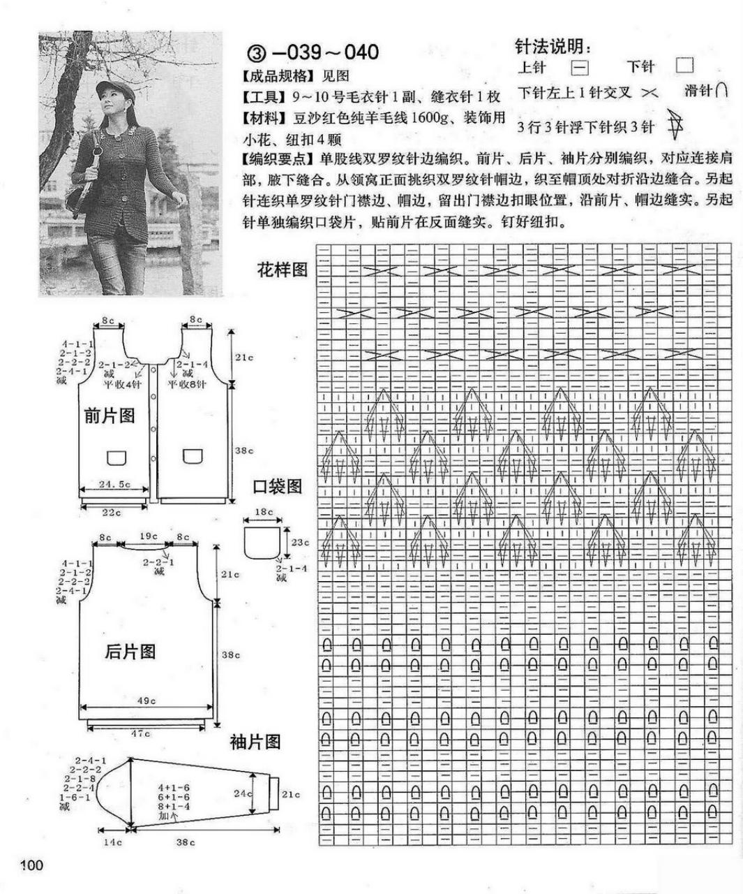 Обозначения в китайских схемах для вязания 63