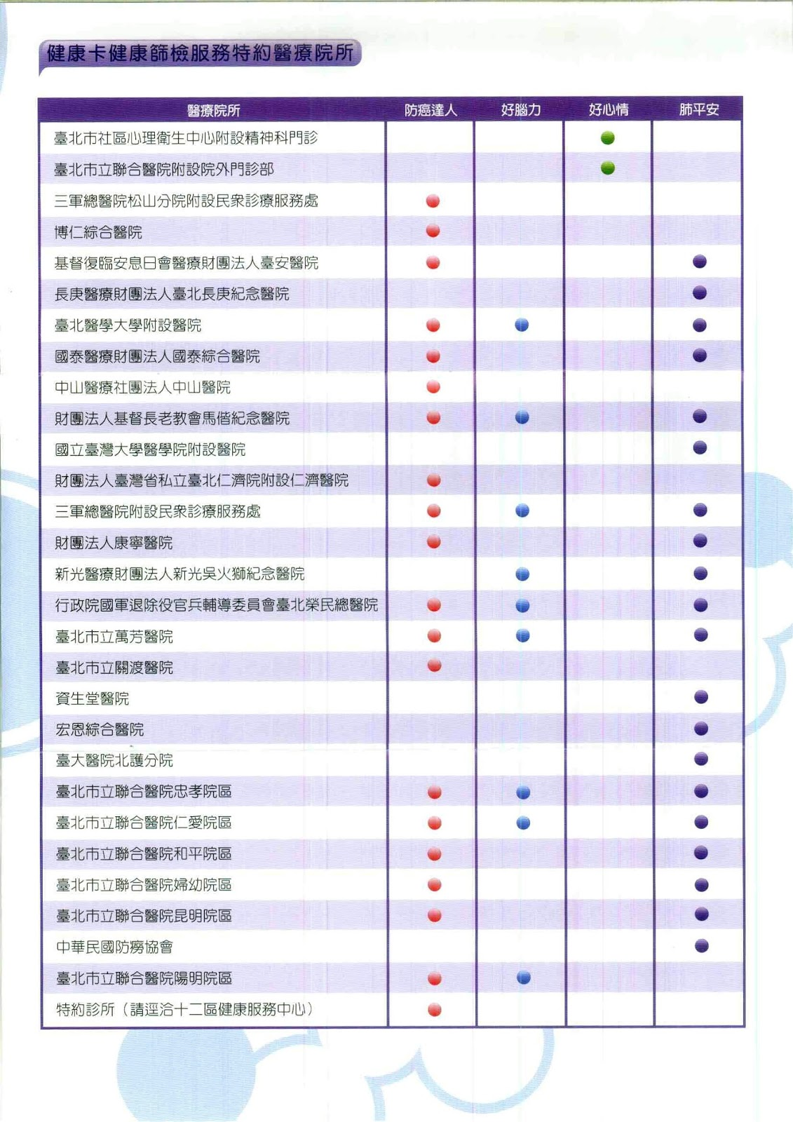 臺北市成衣熨燙人員職業工會: 各項申請表