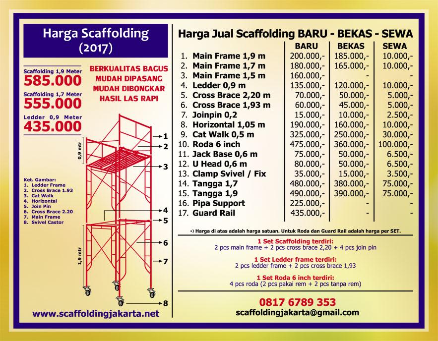 harga jual scaffolding jakarta