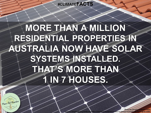 Climate Facts Solar Energy