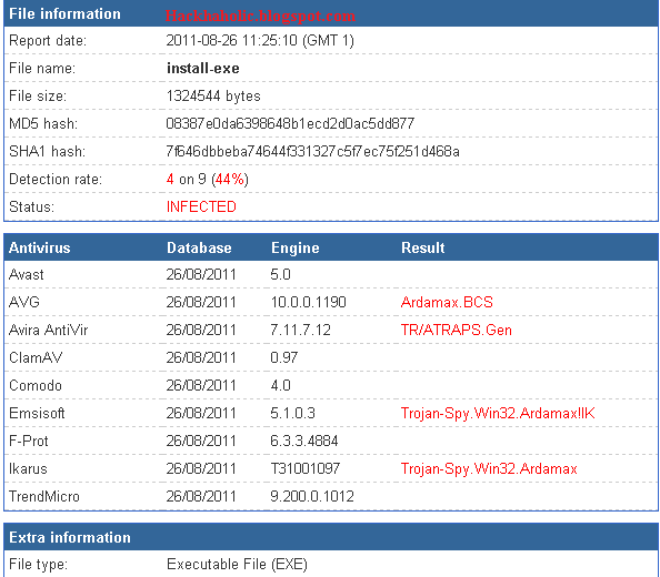 FUD Crypter Free Download - Bypass Antivirus Detection
