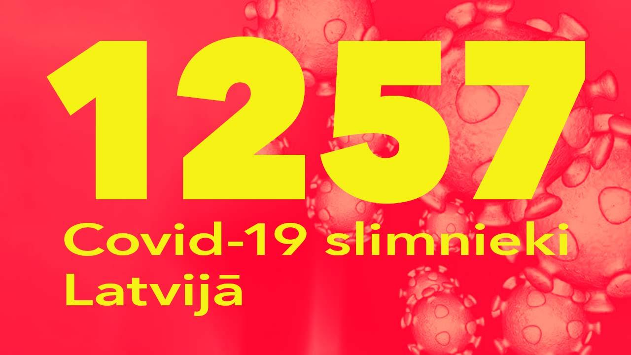 Koronavīrusa saslimušo skaits Latvijā 05.08.2020.