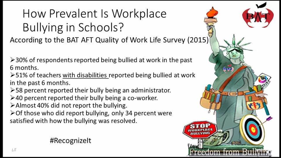 lifeskills report on workplace bullying According to the workplace bullying institute,  report the matter to a person in authority  relationships-and-lifeskillscomau.