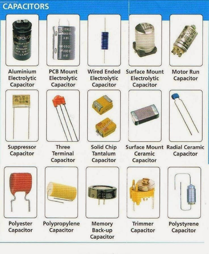 Types Bof Bcapacitors Band Btheir Bapperance on Electrical Circuit Breaker Types