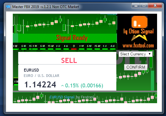 Latest binary options signals