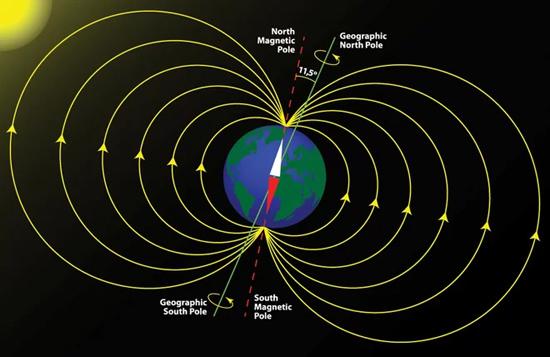 Campo magnético da Terra está mudando mais rápido do que o previsto - Img 1