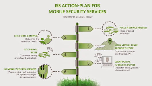 Mobile Security Services - Calgary