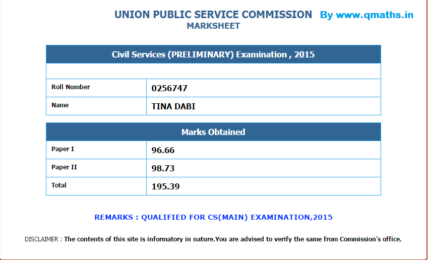 Upsc 2015 Prelims Marks Released Tina Dabi Qualified As