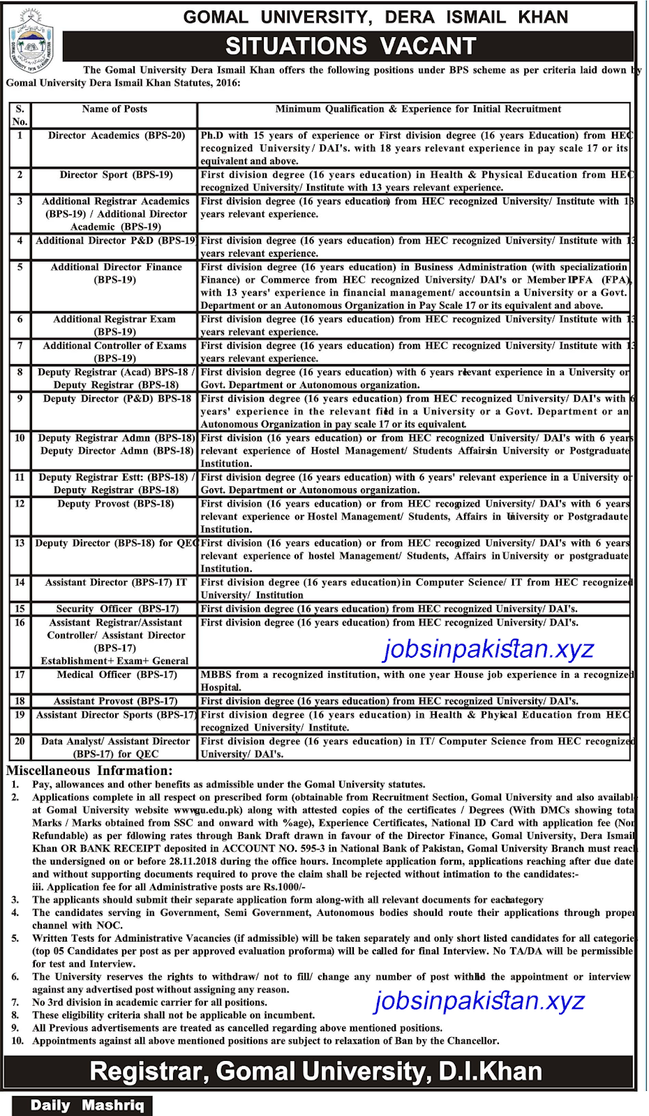 Advertisement for Gomal University Jobs 2018