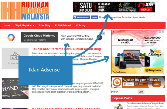 Jana Income Blog Dalam US
