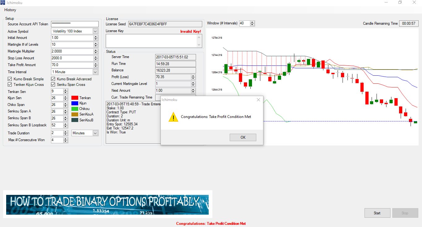 Forex trading quizzes