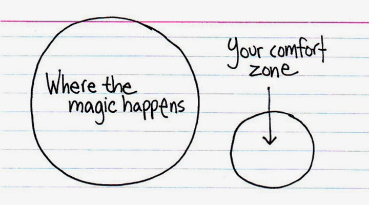 Your comfort zone - Where the magic happens