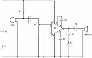 RF power amplifier IC