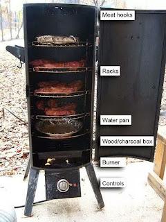 Fotos hornos hechos con tanques de acero reciclados