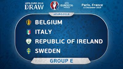 Keputusan EURO 2016 Kumpulan E