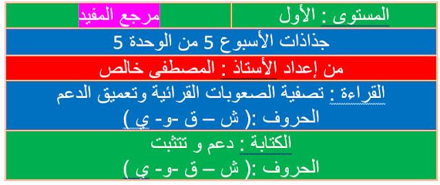 جذاذات المستوى الأول الوحدة.5.الاسبوع.5 تقويم ودعم المفيد في اللغة العربية