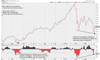 Stock Market Chart Analysis Crashing