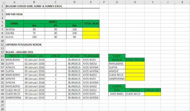 Fungsi SUM, SUMIF dan SUMIFS Excel