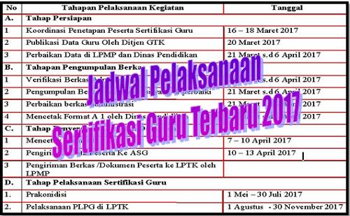 Jadwal Pelaksanaan Sertifikasi Guru Terbaru 2017