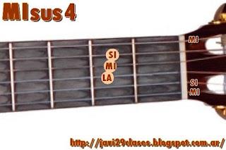 MIsus4 acorde de guitarra suspendido en cuarta