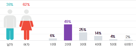 Katalk sohbetleri, Seungri'nin üst düzey müşterilere kadın ayarladığını gösteriyor