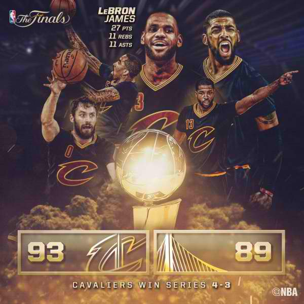 Game 7 Results: Cavaliers vs. Warriors - 2016 NBA Finals