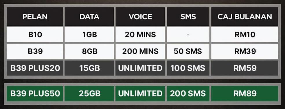 ONEXOX Black Unlimited Call
