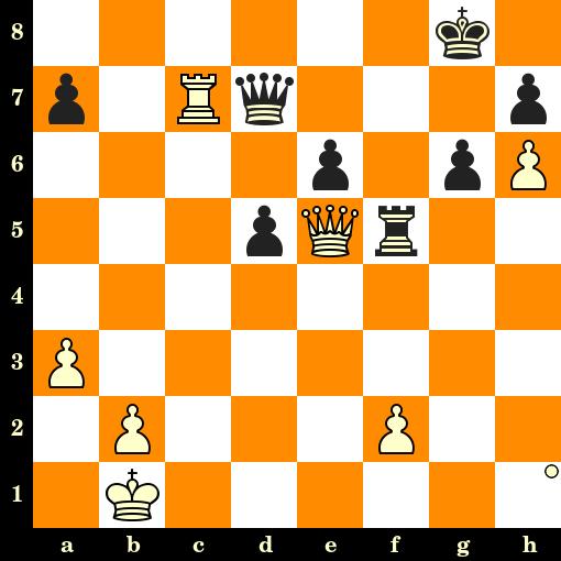 Les Blancs jouent et matent en 3 coups - Alexander Moiseenko vs Eduardas Rozentalis, Netanya, 2019