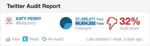 El servicio TwitterAudit asegura que el 67% de los seguidores en Twitter de Katy Perry son falsos