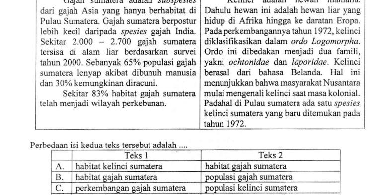 Menganalis Isi Teks Proposal Tugas Jawaban
