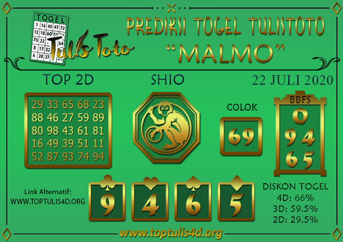 Prediksi Togel MALMO TULISTOTO 22 JULI 2020