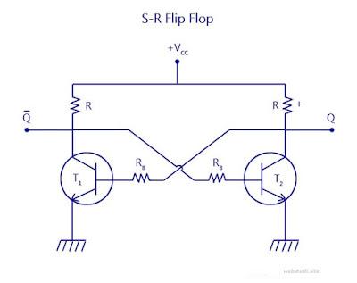 Gambar-rangkaian-S-R-Flip-Flop