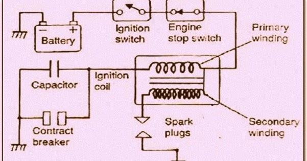 Sistem Pengapian Pada Sepeda Motor