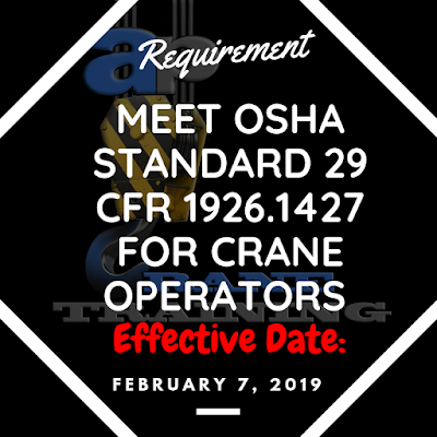 OSHA Standard 29 CFR 1926.1427 Crane Operator Certification in the US