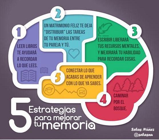 RECICLA TU MEMORIA