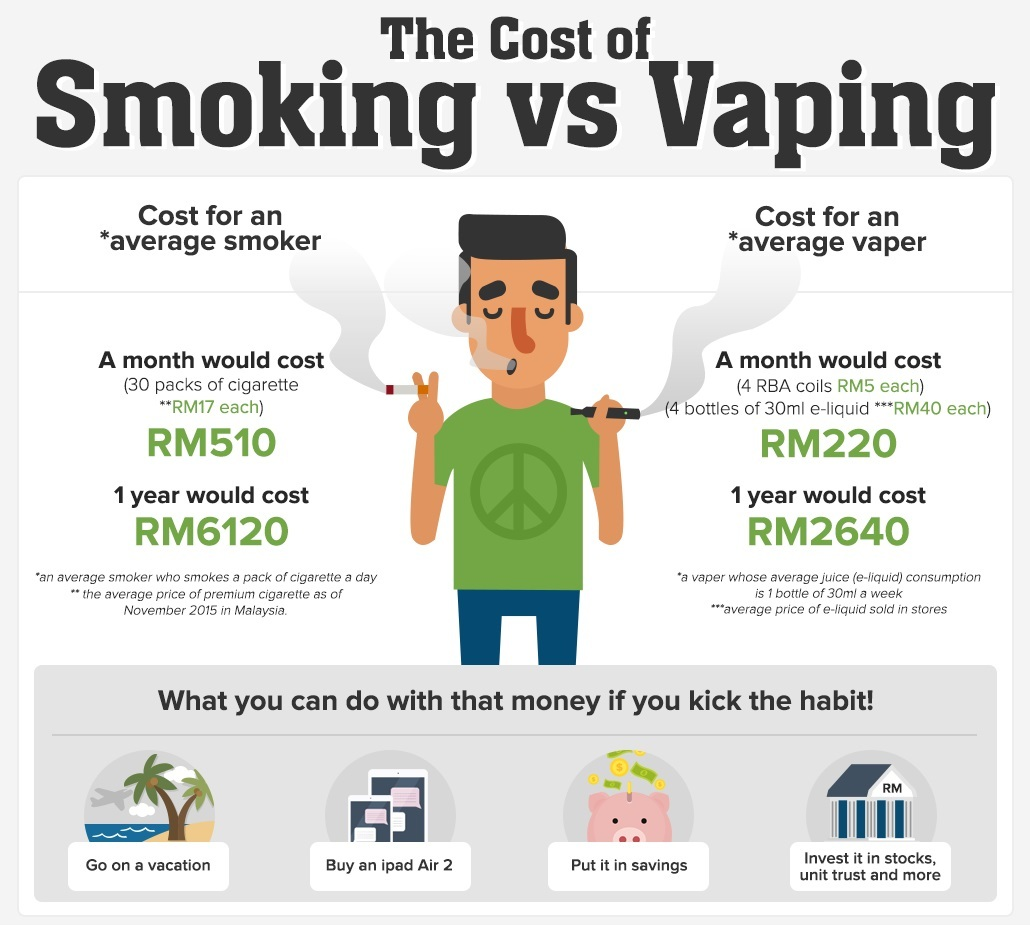 Absolute Misdemeanor Smoking Vs Vaping How Much Is