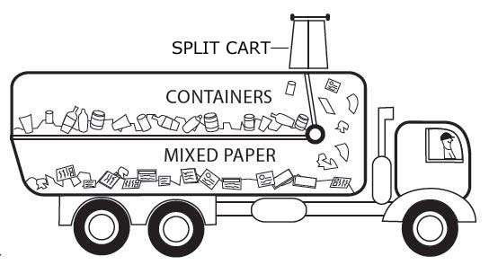 garbage truck diagram