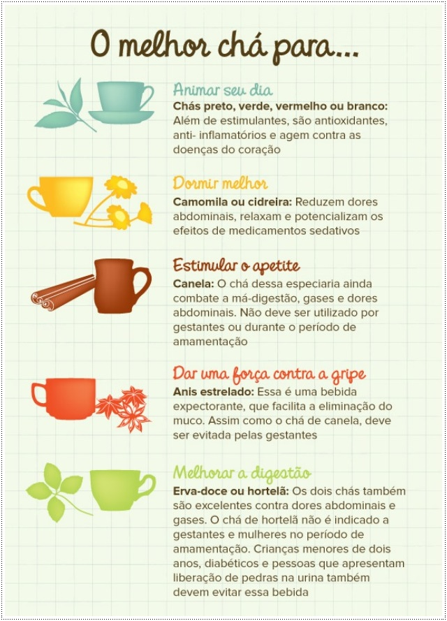 Para que serve cada tipo de chá