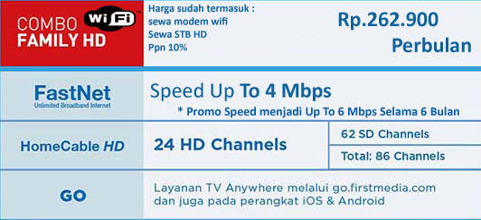 PROMO FIRST MEDIA PAKET COMBO FAMILY HD + ROUTER WIFI DLINK