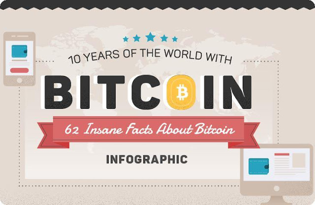 Infographic-about-bitcoin-2017