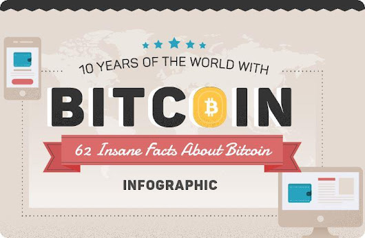 62 Insane Facts about Bitcoin Rise 2017 - Infographic