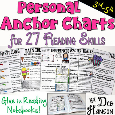 Reading Notebook Anchor Charts- These 27 mini anchor charts can be glued into interactive notebooks and used as reference tools!