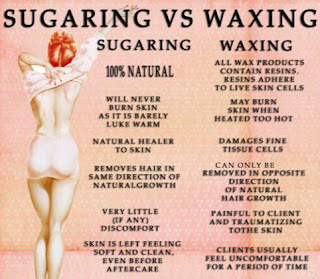 Kelebihan dan Kekurangan Waxing Sugaring Gula vs Wawxing Lilin