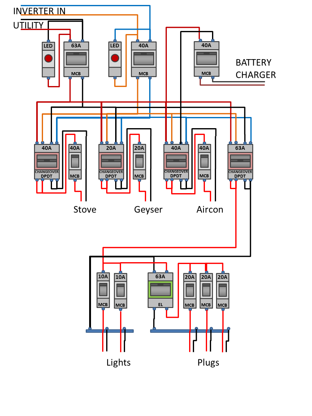 The Load Shed: My DB board Db Board Wiring Diagram South Africa on