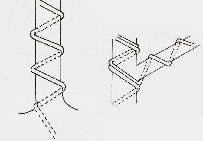 wiring bonsai step by step