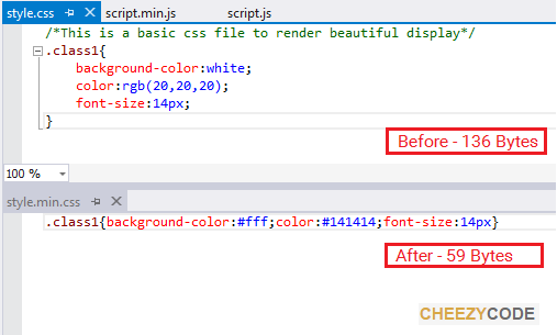 minification of css file before after